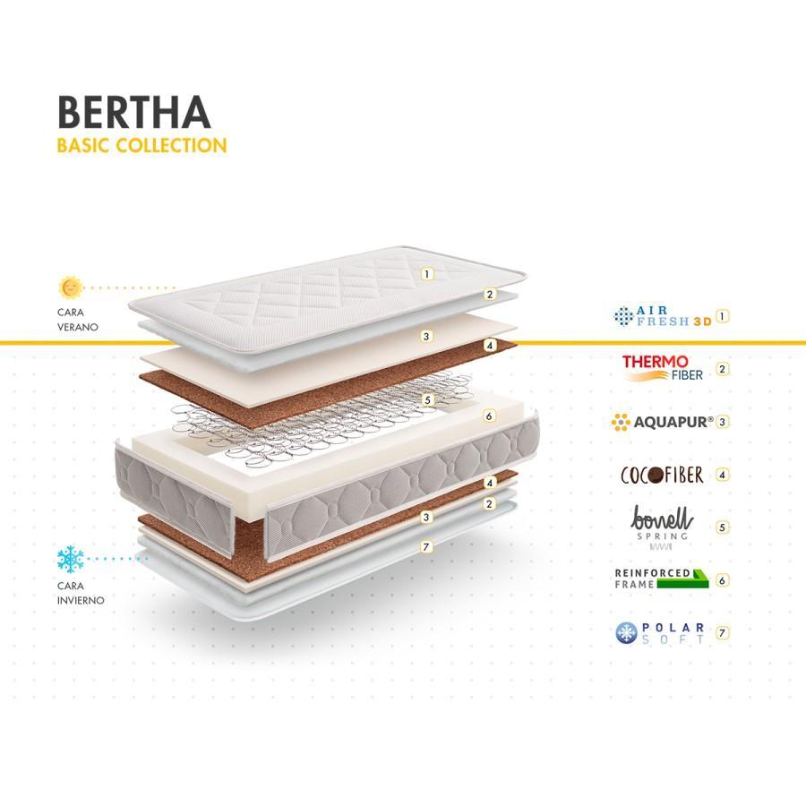 42639-COLCHON CUNA 117X57 BERTHA MUELLES BORREGUILLO CONFORT (15-0)-1