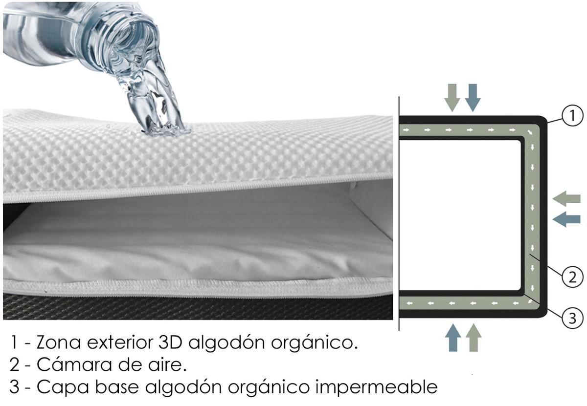 90953-SABANA PROTECTORA 117X57 ALGODON 100% TRANSPIRABLE (7-3)-2